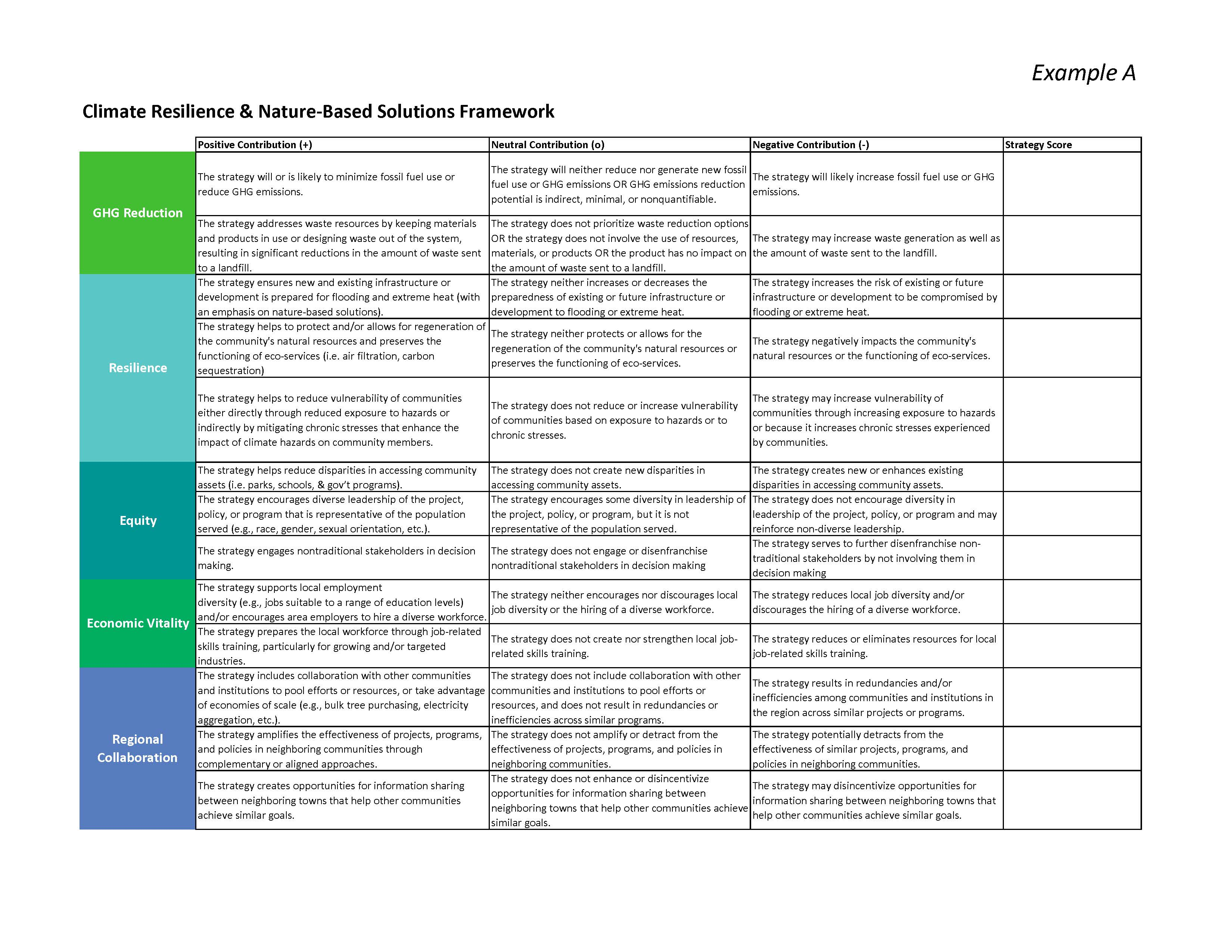 Example A Evaluation Framework - simple