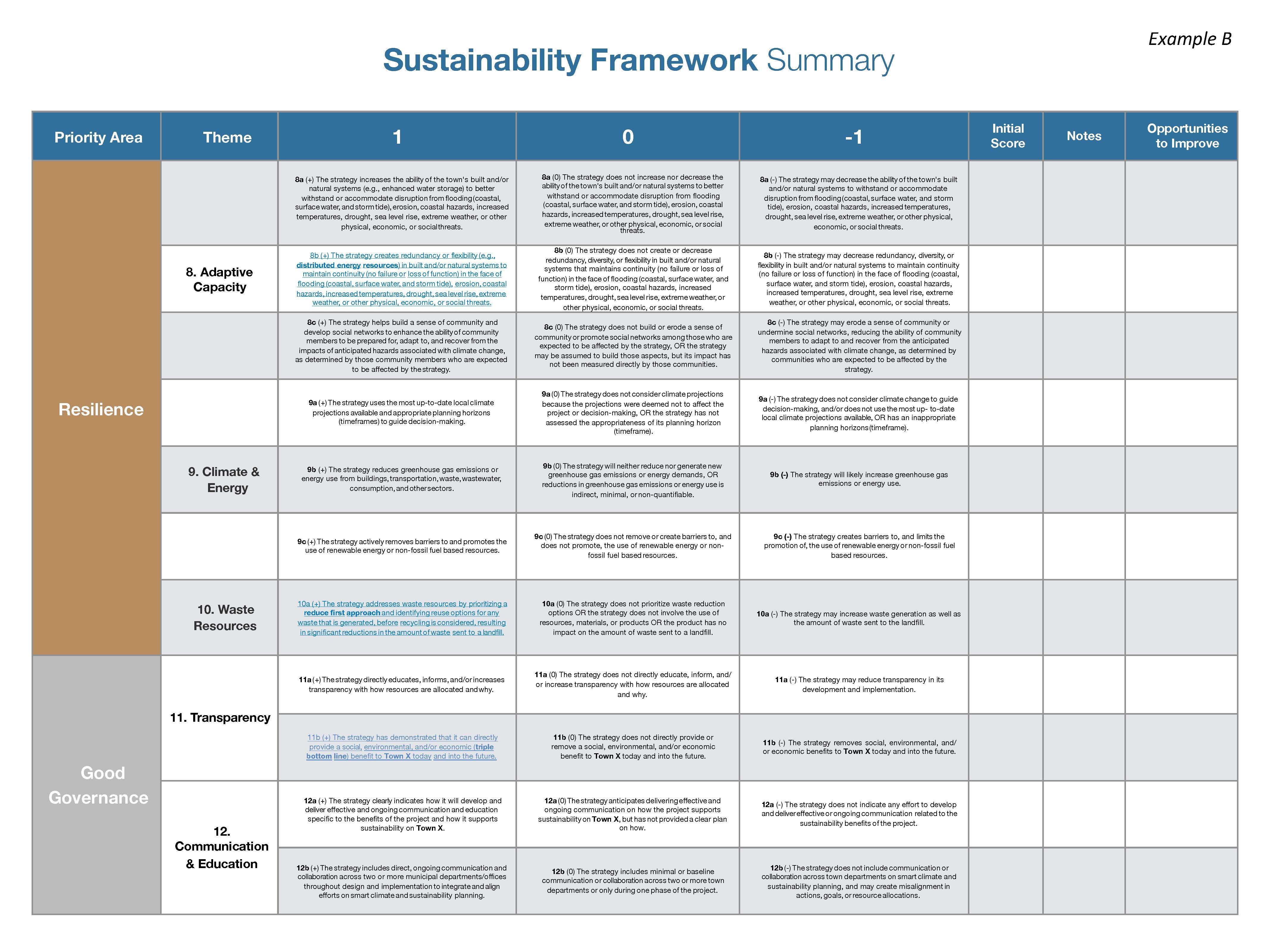 Example B Evaluation Framework - Complex