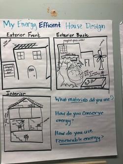 Box City house design