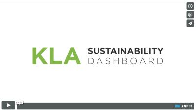 Sustainability Dashboard Video Tour