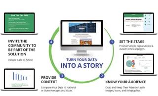 Storytelling_Framework_Graphic.jpg